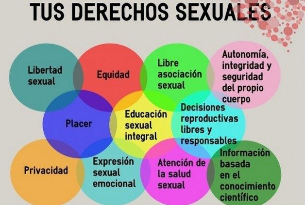 cartel derechos sexuales